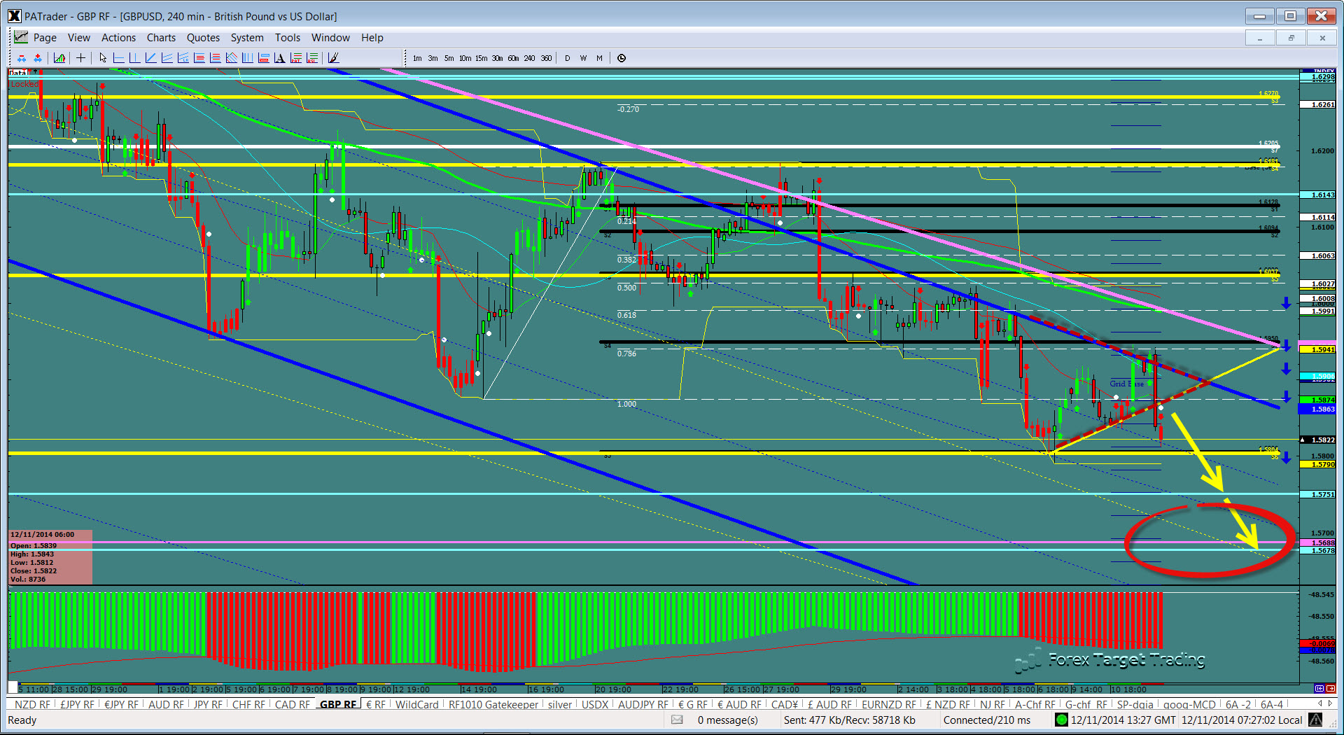 Forex trading practice software